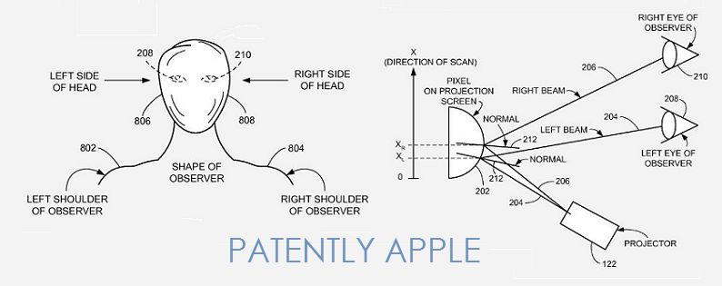Modojo | Apple Won a Patent for a Projection Display Able to Produce 3D Holographic Images