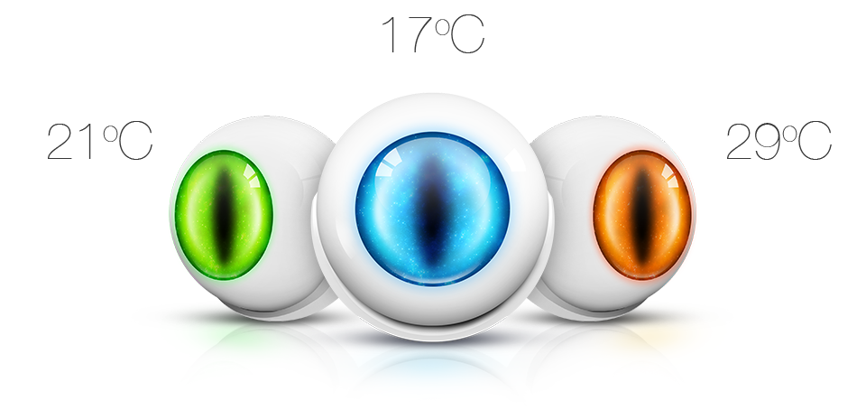 Modojo | Fibaro Releases New Sensors for Apple HomeKit