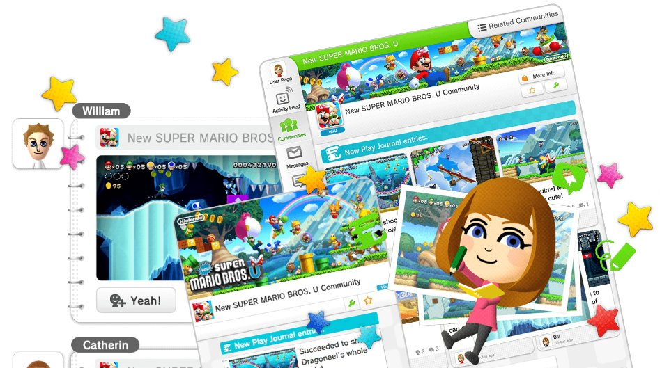 Modojo | How To Back Up Miiverse Posts